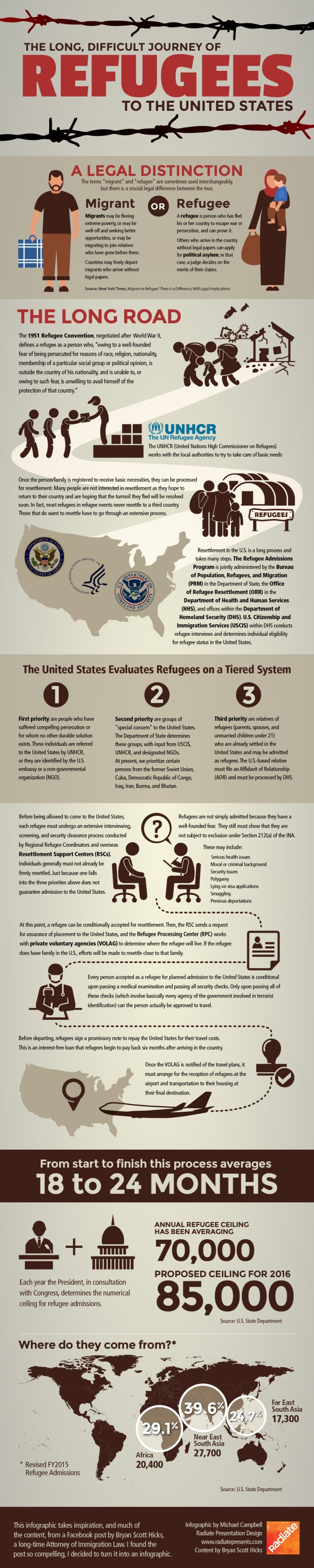 infographic re  refugees to the US.jpg