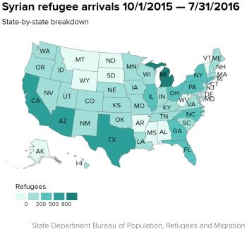 refugees acceptance.png