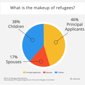 refugee children.png